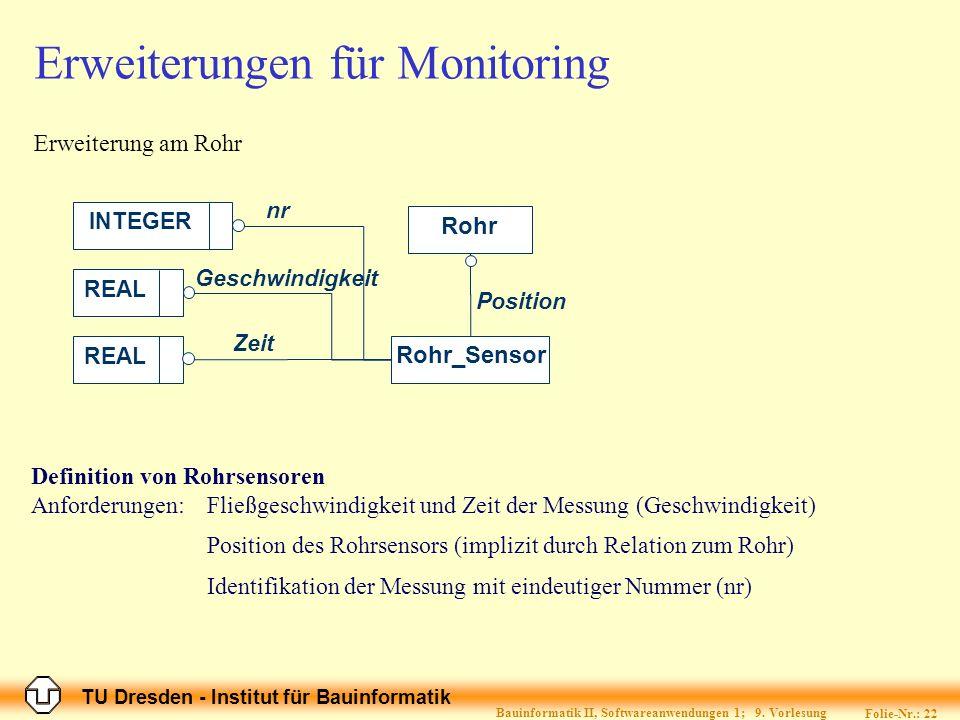 TU Dresden - Institut für Bauinformatik Folie-Nr.: 22 Bauinformatik II, Softwareanwendungen 1; 9. Vorlesung Erweiterungen für Monitoring Erweiterung a