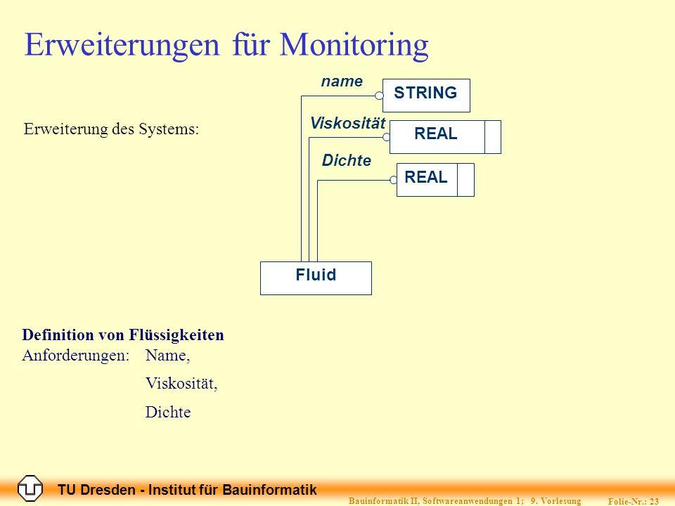 TU Dresden - Institut für Bauinformatik Folie-Nr.: 23 Bauinformatik II, Softwareanwendungen 1; 9. Vorlesung Erweiterungen für Monitoring Erweiterung d