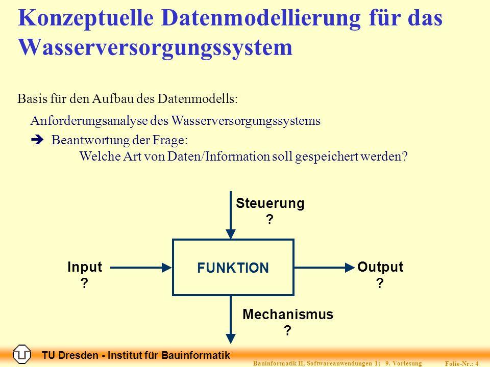 TU Dresden - Institut für Bauinformatik Folie-Nr.: 4 Bauinformatik II, Softwareanwendungen 1; 9. Vorlesung Konzeptuelle Datenmodellierung für das Wass