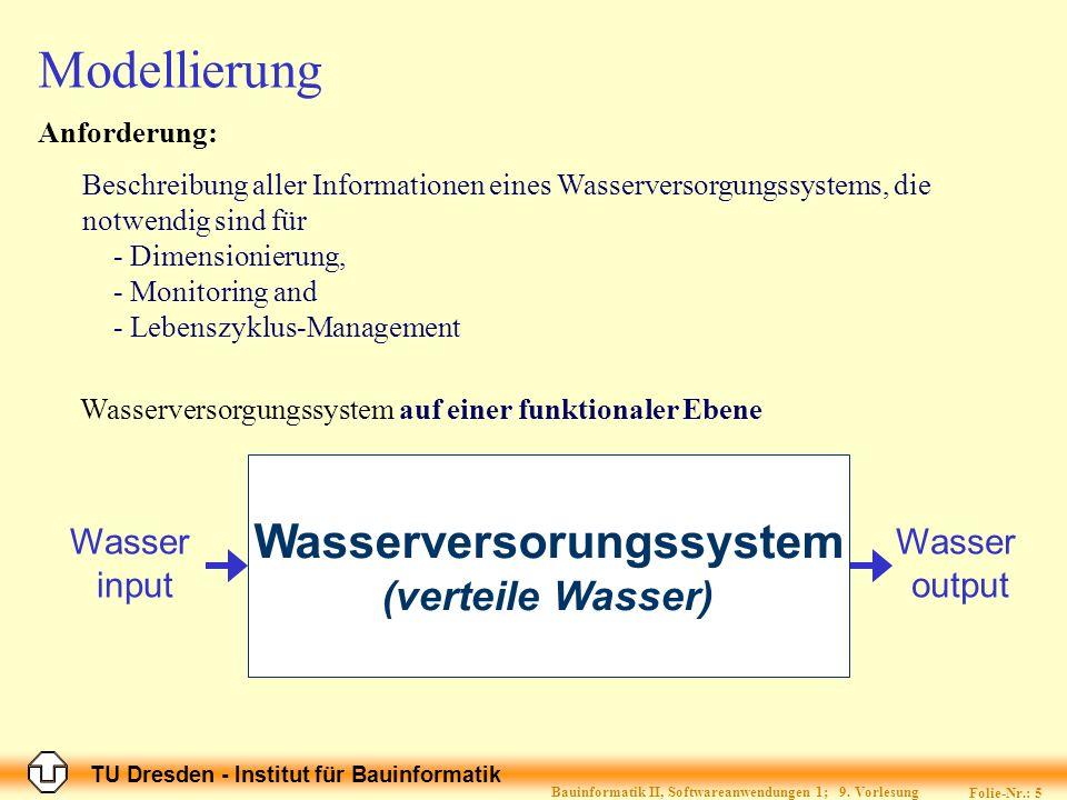 TU Dresden - Institut für Bauinformatik Folie-Nr.: 5 Bauinformatik II, Softwareanwendungen 1; 9. Vorlesung Wasserversorungssystem (verteile Wasser) Mo