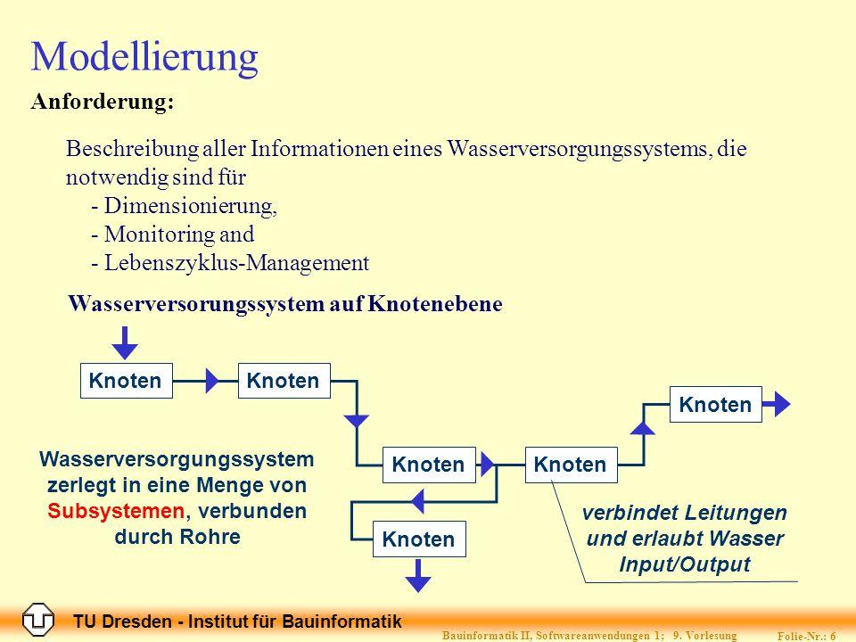 TU Dresden - Institut für Bauinformatik Folie-Nr.: 6 Bauinformatik II, Softwareanwendungen 1; 9. Vorlesung Modellierung Anforderung: Wasserversorungss