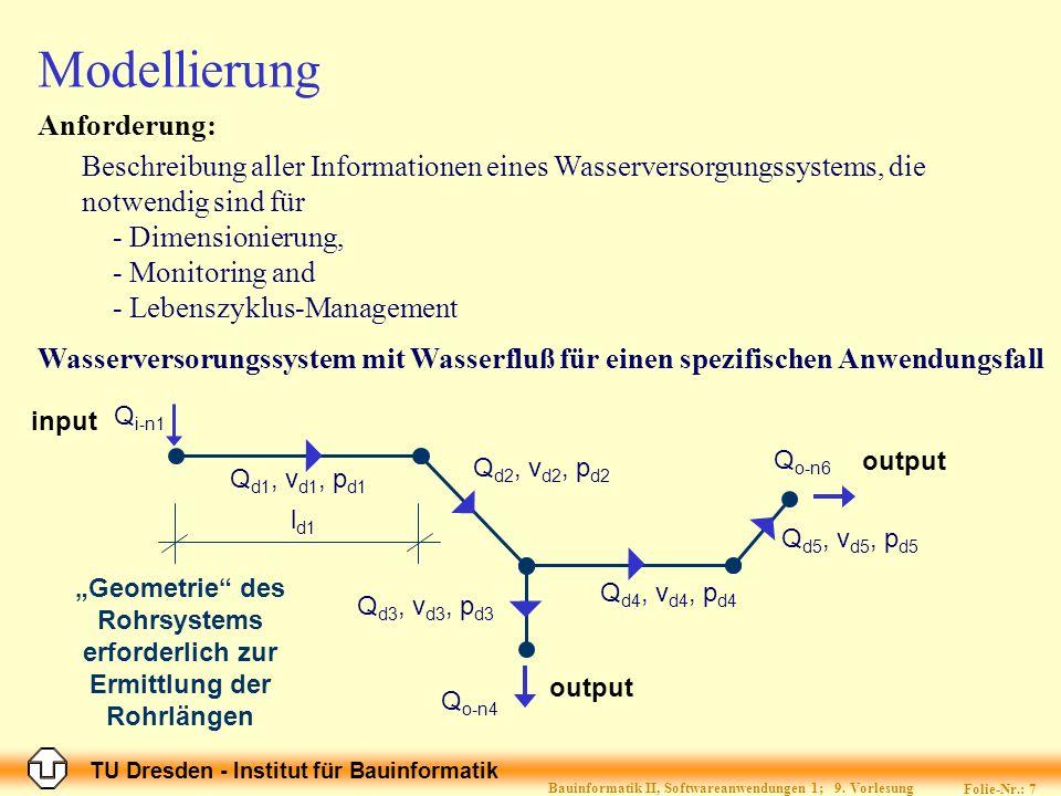 TU Dresden - Institut für Bauinformatik Folie-Nr.: 7 Bauinformatik II, Softwareanwendungen 1; 9. Vorlesung Modellierung Q i-n1 Q d1, v d1, p d1 Q d2,