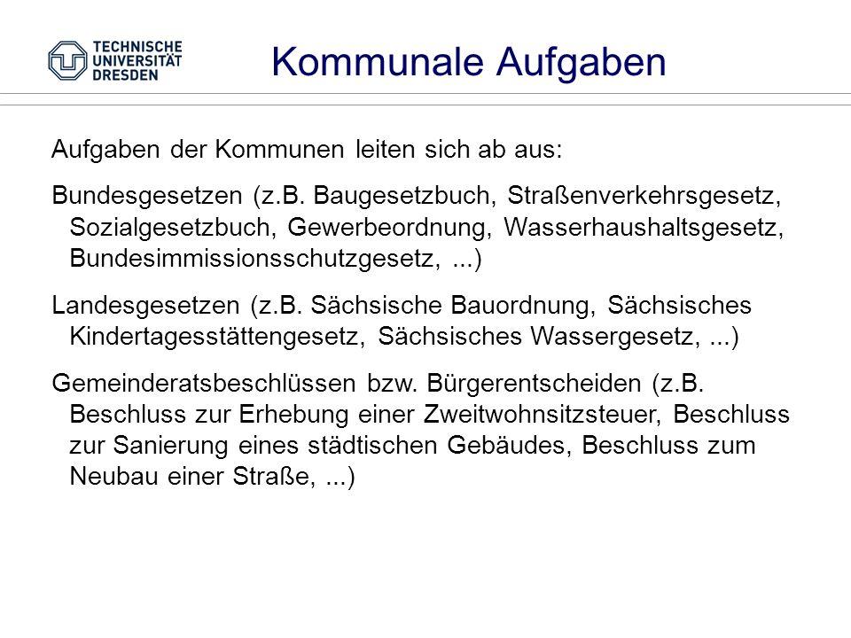 Kommunale Aufgaben Aufgaben der Kommunen leiten sich ab aus: Bundesgesetzen (z.B.