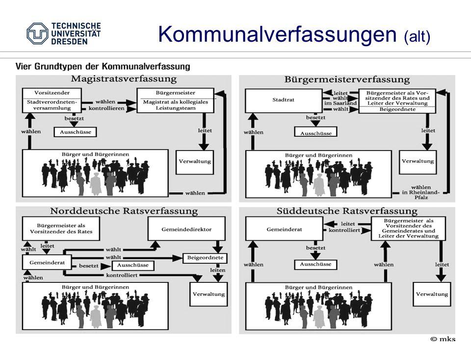 Kommunalverfassungen (alt)