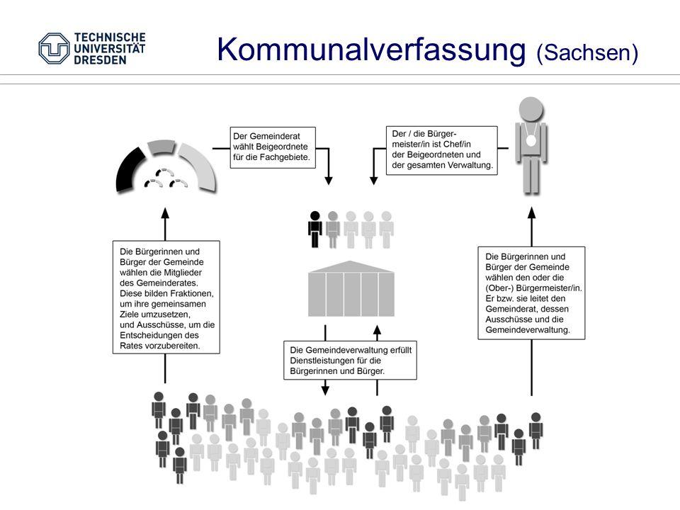 Kommunalverfassung (Sachsen)