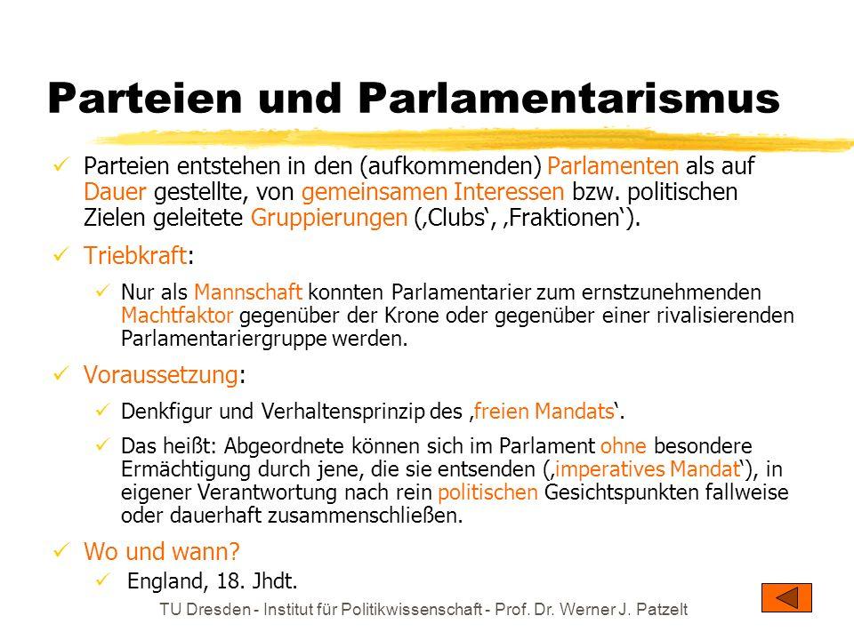 TU Dresden - Institut für Politikwissenschaft - Prof. Dr. Werner J. Patzelt Parteien und Parlamentarismus Parteien entstehen in den (aufkommenden) Par