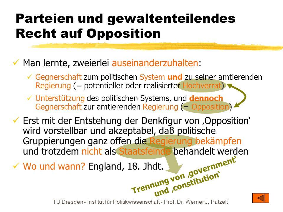 TU Dresden - Institut für Politikwissenschaft - Prof. Dr. Werner J. Patzelt Parteien und gewaltenteilendes Recht auf Opposition Man lernte, zweierlei