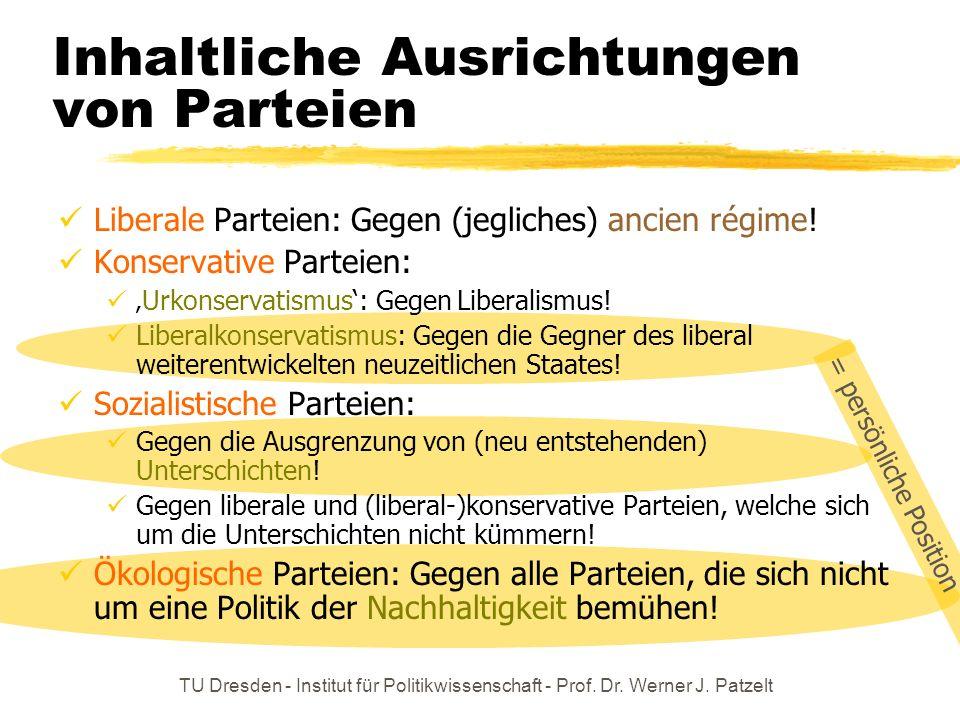 TU Dresden - Institut für Politikwissenschaft - Prof. Dr. Werner J. Patzelt Inhaltliche Ausrichtungen von Parteien Liberale Parteien: Gegen (jegliches