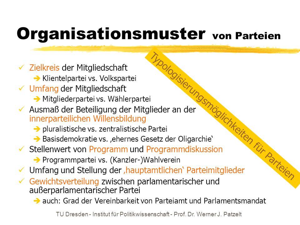 TU Dresden - Institut für Politikwissenschaft - Prof. Dr. Werner J. Patzelt Organisationsmuster von Parteien Zielkreis der Mitgliedschaft Klientelpart