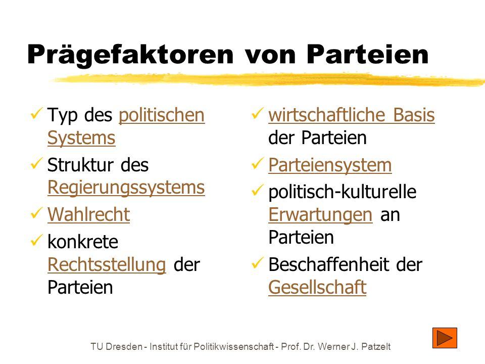 TU Dresden - Institut für Politikwissenschaft - Prof. Dr. Werner J. Patzelt Prägefaktoren von Parteien Typ des politischen Systemspolitischen Systems