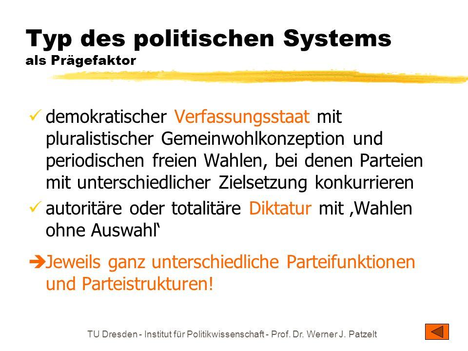 TU Dresden - Institut für Politikwissenschaft - Prof. Dr. Werner J. Patzelt Typ des politischen Systems als Prägefaktor demokratischer Verfassungsstaa