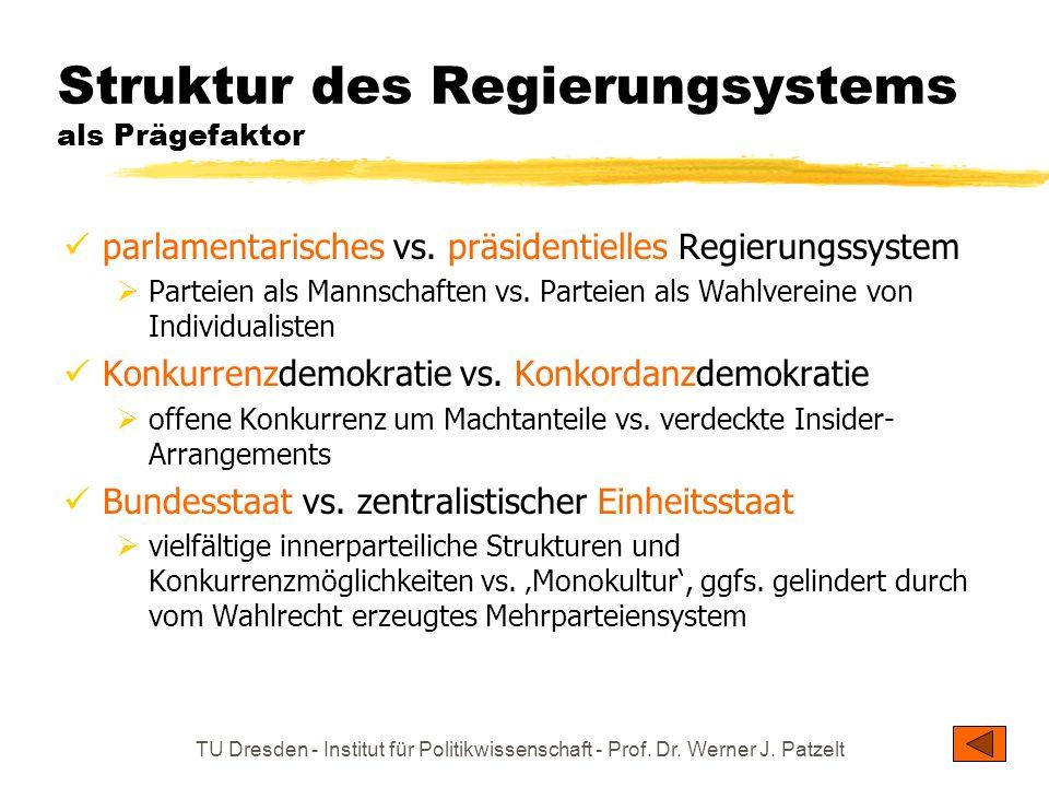 TU Dresden - Institut für Politikwissenschaft - Prof. Dr. Werner J. Patzelt Struktur des Regierungsystems als Prägefaktor parlamentarisches vs. präsid