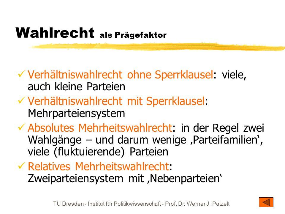 TU Dresden - Institut für Politikwissenschaft - Prof. Dr. Werner J. Patzelt Wahlrecht als Prägefaktor Verhältniswahlrecht ohne Sperrklausel: viele, au