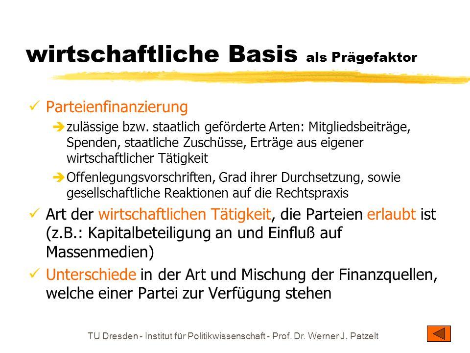 TU Dresden - Institut für Politikwissenschaft - Prof. Dr. Werner J. Patzelt wirtschaftliche Basis als Prägefaktor Parteienfinanzierung zulässige bzw.
