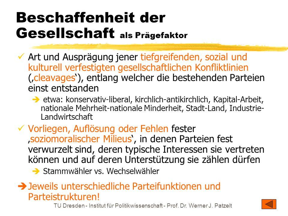 TU Dresden - Institut für Politikwissenschaft - Prof. Dr. Werner J. Patzelt Beschaffenheit der Gesellschaft als Prägefaktor Art und Ausprägung jener t