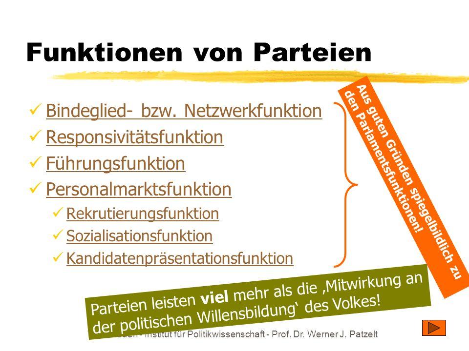 TU Dresden - Institut für Politikwissenschaft - Prof. Dr. Werner J. Patzelt Funktionen von Parteien Bindeglied- bzw. Netzwerkfunktion Responsivitätsfu