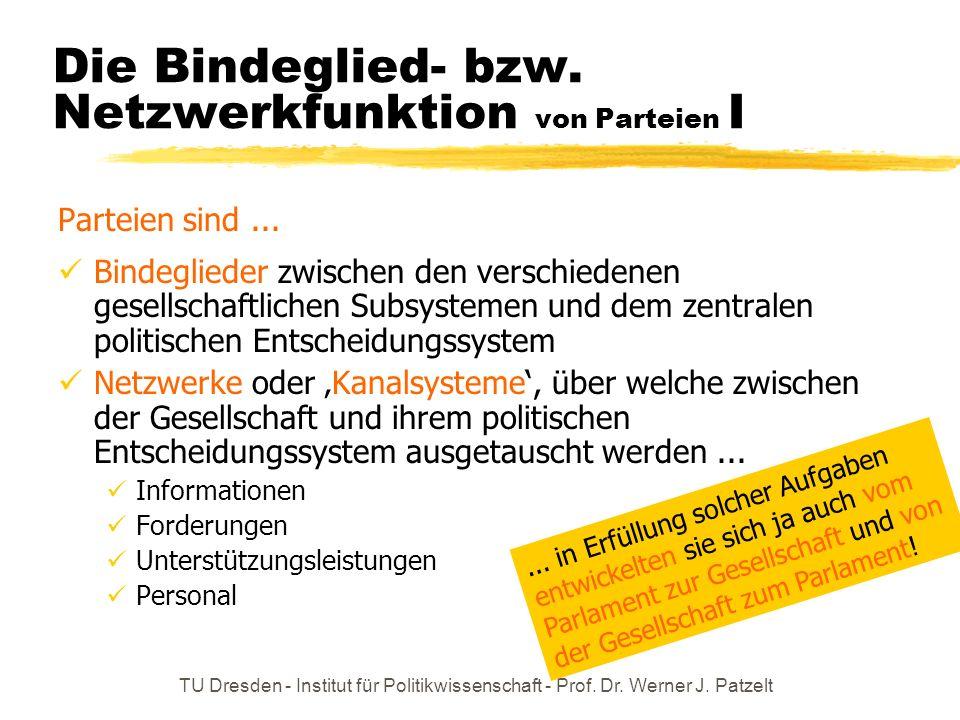 TU Dresden - Institut für Politikwissenschaft - Prof. Dr. Werner J. Patzelt Die Bindeglied- bzw. Netzwerkfunktion von Parteien I Parteien sind... Bind