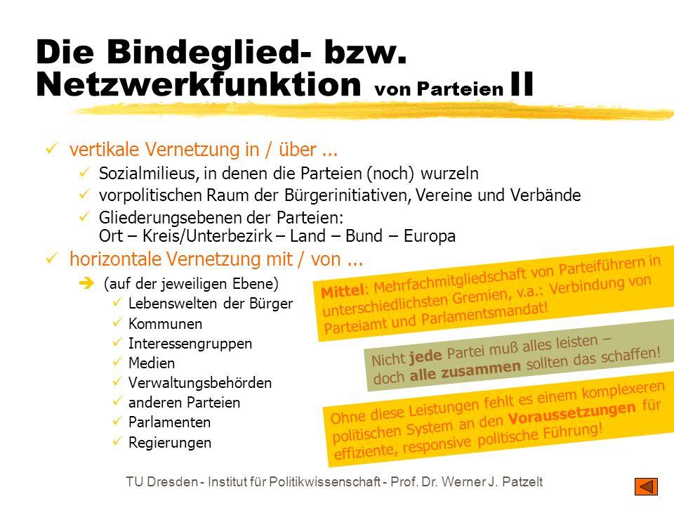TU Dresden - Institut für Politikwissenschaft - Prof. Dr. Werner J. Patzelt Die Bindeglied- bzw. Netzwerkfunktion von Parteien II vertikale Vernetzung
