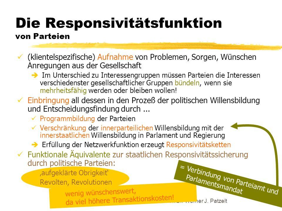 TU Dresden - Institut für Politikwissenschaft - Prof. Dr. Werner J. Patzelt (klientelspezifische) Aufnahme von Problemen, Sorgen, Wünschen Anregungen