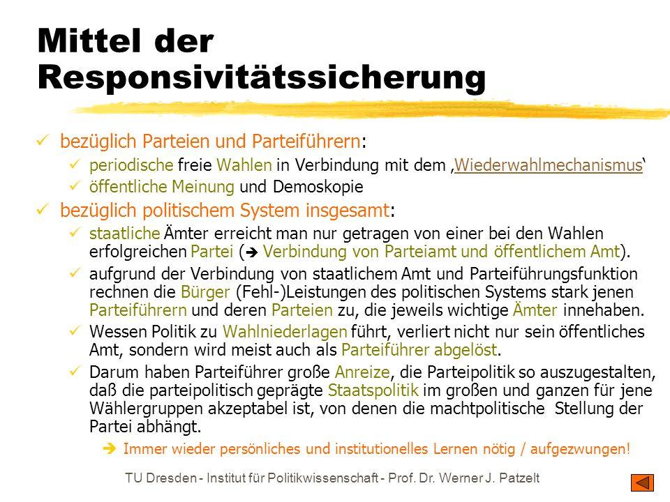 TU Dresden - Institut für Politikwissenschaft - Prof. Dr. Werner J. Patzelt Mittel der Responsivitätssicherung bezüglich Parteien und Parteiführern: p