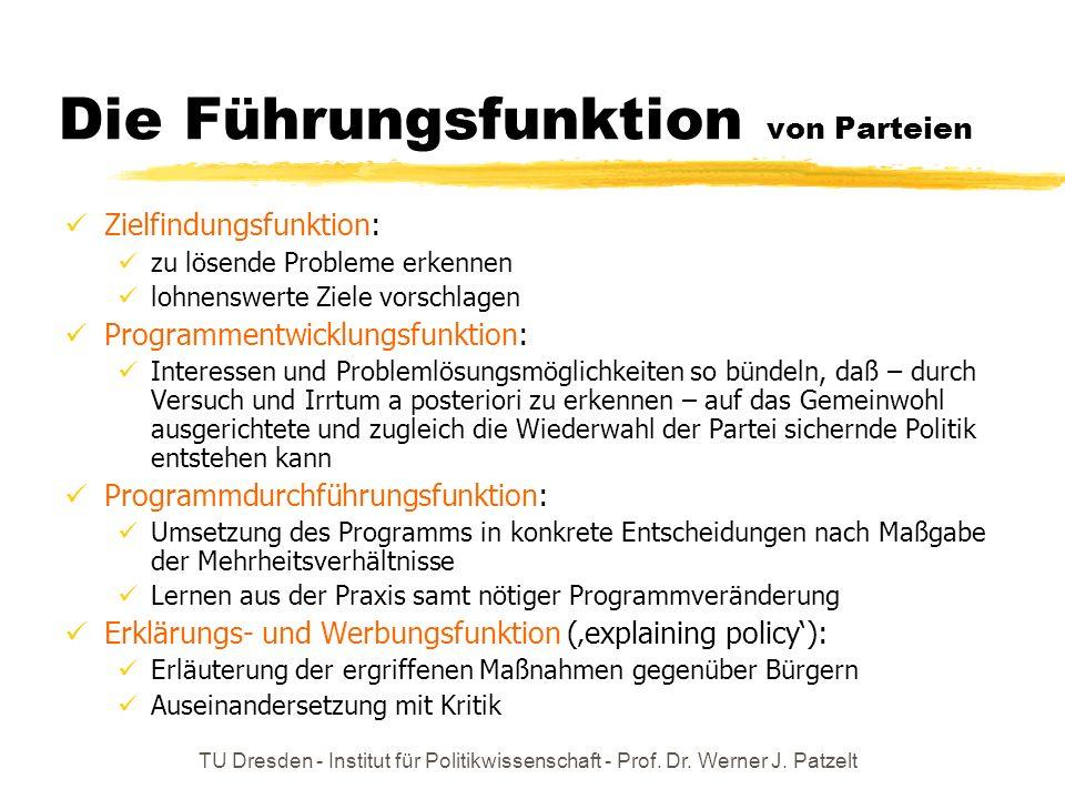 TU Dresden - Institut für Politikwissenschaft - Prof. Dr. Werner J. Patzelt Die Führungsfunktion von Parteien Zielfindungsfunktion: zu lösende Problem