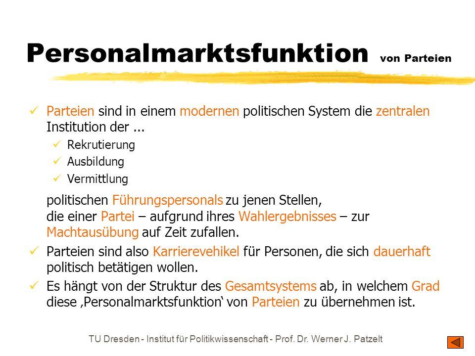 TU Dresden - Institut für Politikwissenschaft - Prof. Dr. Werner J. Patzelt Personalmarktsfunktion von Parteien Parteien sind in einem modernen politi