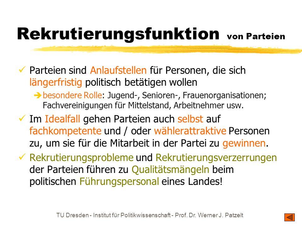 TU Dresden - Institut für Politikwissenschaft - Prof. Dr. Werner J. Patzelt Rekrutierungsfunktion von Parteien Parteien sind Anlaufstellen für Persone