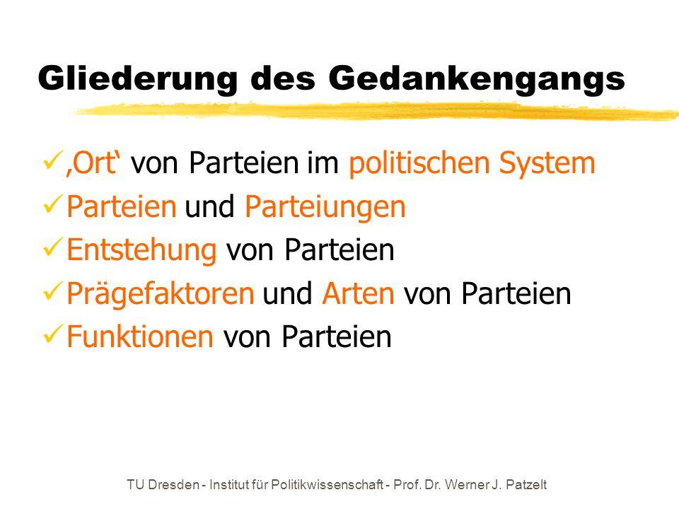 TU Dresden - Institut für Politikwissenschaft - Prof. Dr. Werner J. Patzelt Gliederung des Gedankengangs Ort von Parteien im politischen System Partei