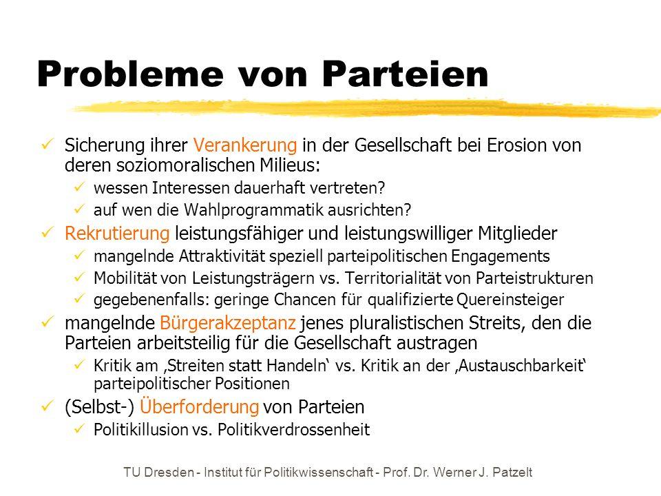TU Dresden - Institut für Politikwissenschaft - Prof. Dr. Werner J. Patzelt Probleme von Parteien Sicherung ihrer Verankerung in der Gesellschaft bei