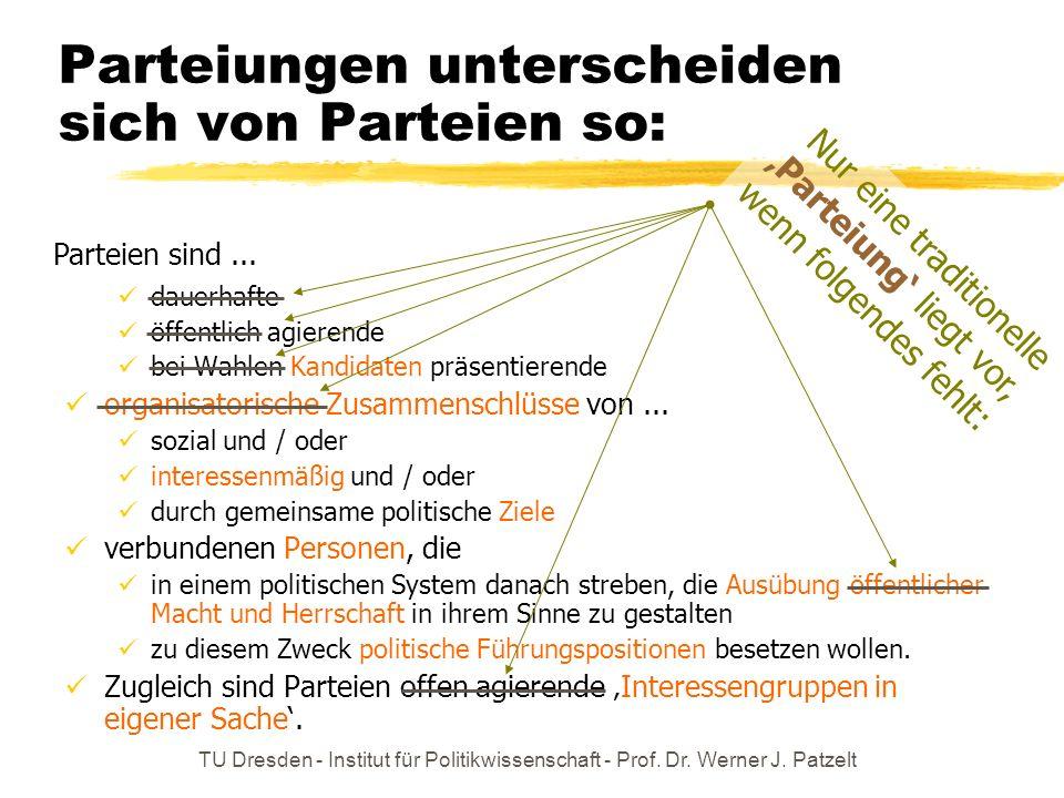 TU Dresden - Institut für Politikwissenschaft - Prof. Dr. Werner J. Patzelt Parteiungen unterscheiden sich von Parteien so: dauerhafte öffentlich agie