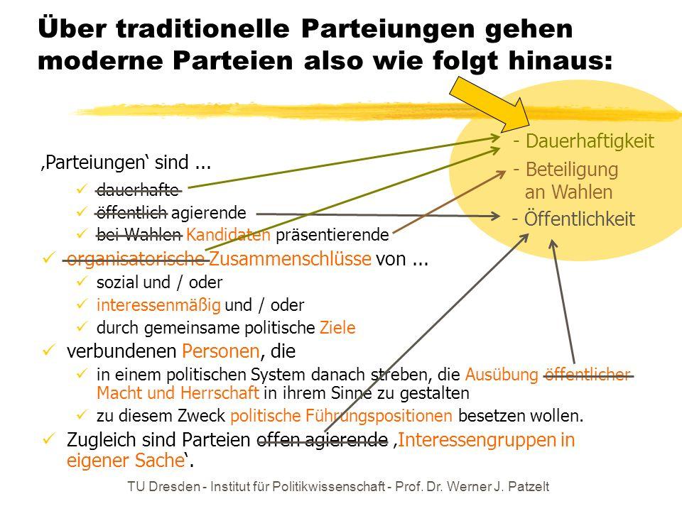 TU Dresden - Institut für Politikwissenschaft - Prof. Dr. Werner J. Patzelt Unterscheidungsmerkmale: Über traditionelle Parteiungen gehen moderne Part
