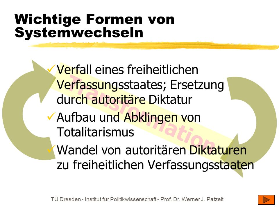 TU Dresden - Institut für Politikwissenschaft - Prof. Dr. Werner J. Patzelt Transformation Wichtige Formen von Systemwechseln Verfall eines freiheitli