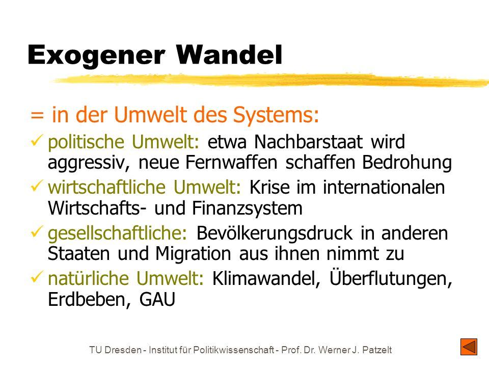 TU Dresden - Institut für Politikwissenschaft - Prof. Dr. Werner J. Patzelt Exogener Wandel = in der Umwelt des Systems: politische Umwelt: etwa Nachb