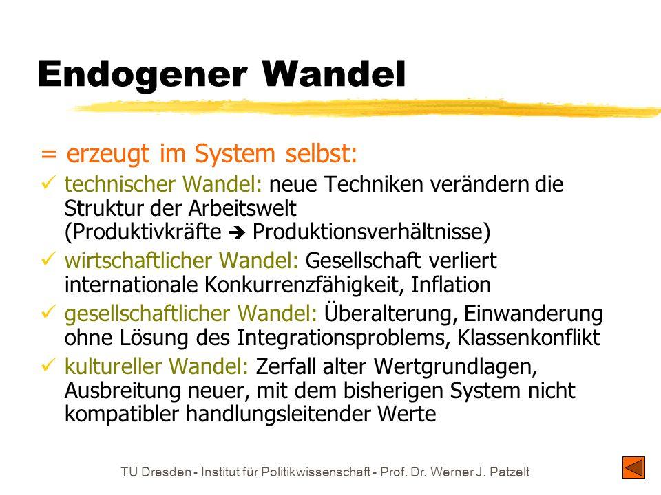 TU Dresden - Institut für Politikwissenschaft - Prof. Dr. Werner J. Patzelt Endogener Wandel = erzeugt im System selbst: technischer Wandel: neue Tech