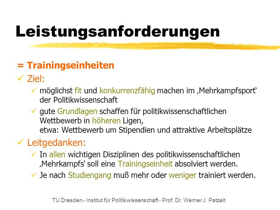 TU Dresden - Institut für Politikwissenschaft - Prof. Dr. Werner J. Patzelt Leistungsanforderungen = Trainingseinheiten Ziel: möglichst fit und konkur