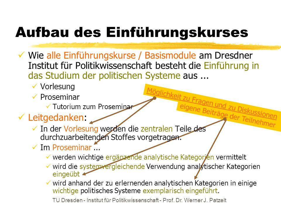 TU Dresden - Institut für Politikwissenschaft - Prof. Dr. Werner J. Patzelt eigene Beiträge der Teilnehmer Möglichkeit zu Fragen und zu Diskussionen A