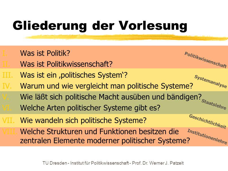 TU Dresden - Institut für Politikwissenschaft - Prof. Dr. Werner J. Patzelt Gliederung der Vorlesung I.Was ist Politik? II.Was ist Politikwissenschaft