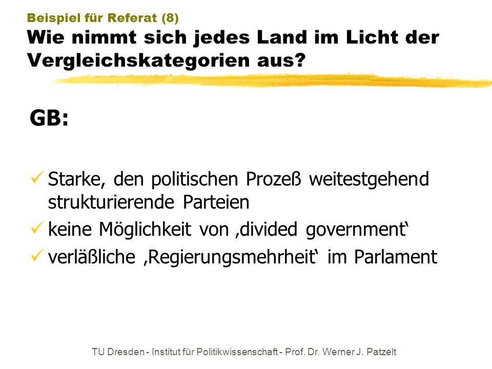 TU Dresden - Institut für Politikwissenschaft - Prof. Dr. Werner J. Patzelt Beispiel für Referat (8) Wie nimmt sich jedes Land im Licht der Vergleichs