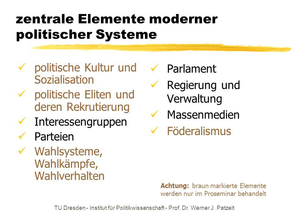 TU Dresden - Institut für Politikwissenschaft - Prof. Dr. Werner J. Patzelt zentrale Elemente moderner politischer Systeme politische Kultur und Sozia