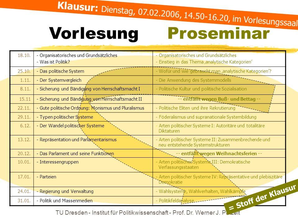 TU Dresden - Institut für Politikwissenschaft - Prof. Dr. Werner J. Patzelt Vorlesung Proseminar 18.10.- Organisatorisches und Grundsätzliches - Was i