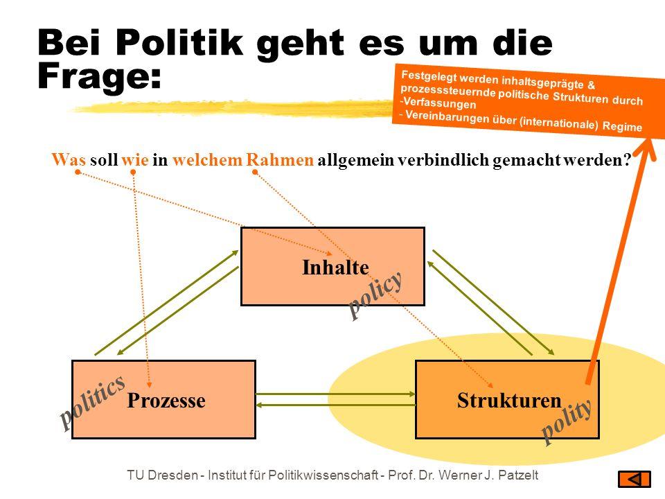 TU Dresden - Institut für Politikwissenschaft - Prof. Dr. Werner J. Patzelt Bei Politik geht es um die Frage: ProzesseStrukturen Was soll wie in welch