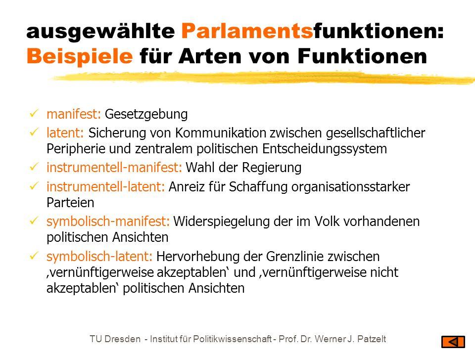 TU Dresden - Institut für Politikwissenschaft - Prof. Dr. Werner J. Patzelt ausgewählte Parlamentsfunktionen: Beispiele für Arten von Funktionen manif
