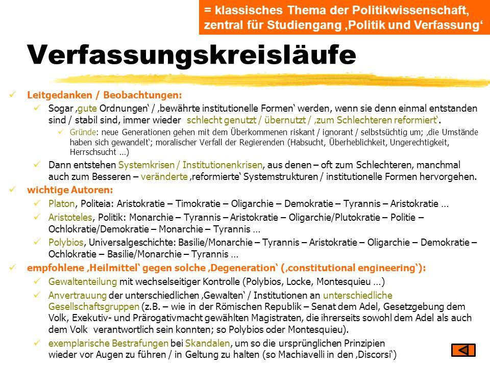Verfassungskreisläufe Leitgedanken / Beobachtungen: Sogar gute Ordnungen / bewährte institutionelle Formen werden, wenn sie denn einmal entstanden sin