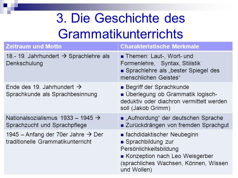 Karsten Bode, Richard Manthey 9.Juni 2010 4.3. Inhaltlichkeit des Grammatikunterrichts formal vs.