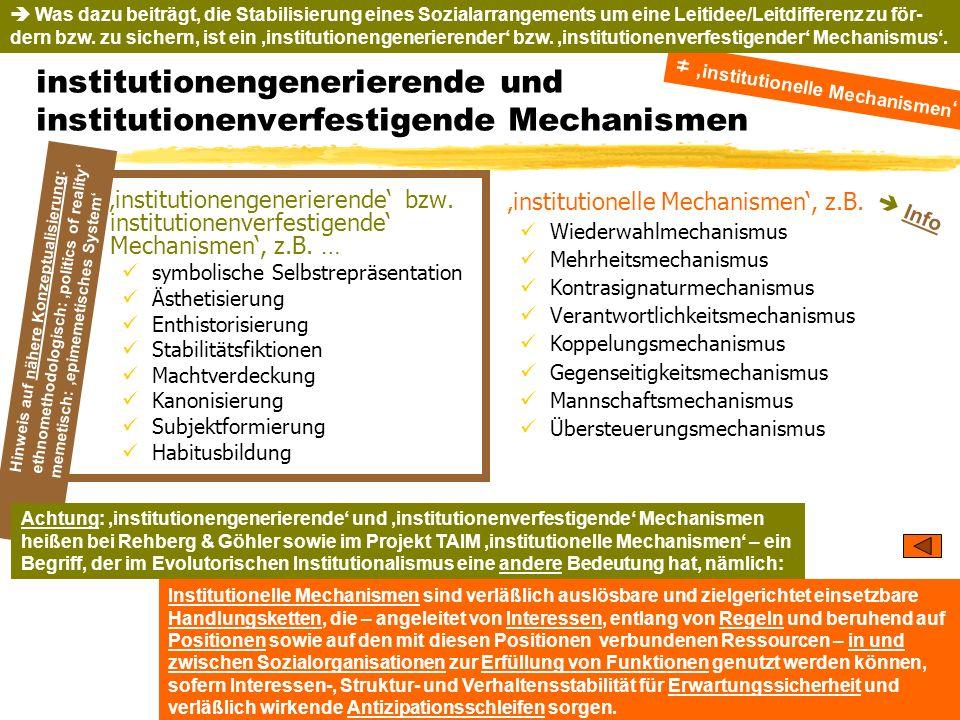 TU Dresden – Institut für Politikwissenschaft – Prof. Dr. Werner J. Patzelt Hinweis auf nähere Konzeptualisierung: ethnomethodologisch: politics of re
