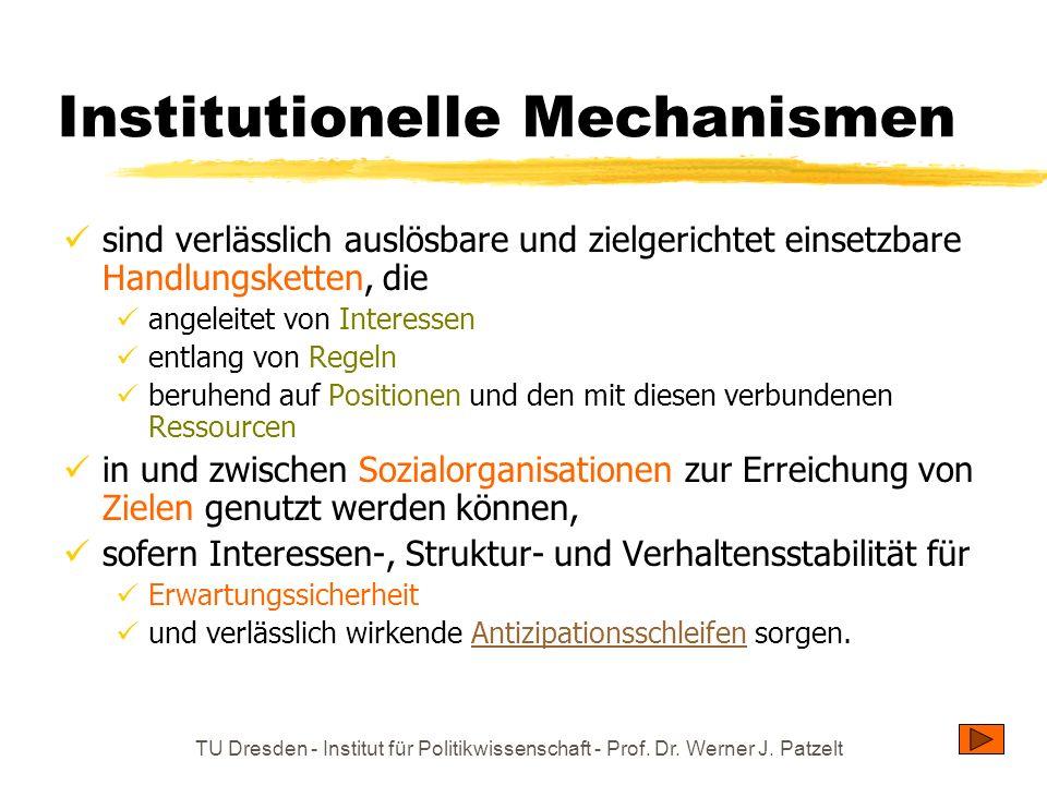 TU Dresden - Institut für Politikwissenschaft - Prof. Dr. Werner J. Patzelt Institutionelle Mechanismen sind verlässlich auslösbare und zielgerichtet