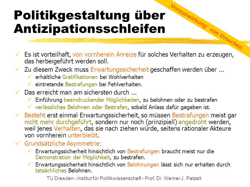 TU Dresden - Institut für Politikwissenschaft - Prof. Dr. Werner J. Patzelt Politikgestaltung über Antizipationsschleifen Es ist vorteilhaft, von vorn