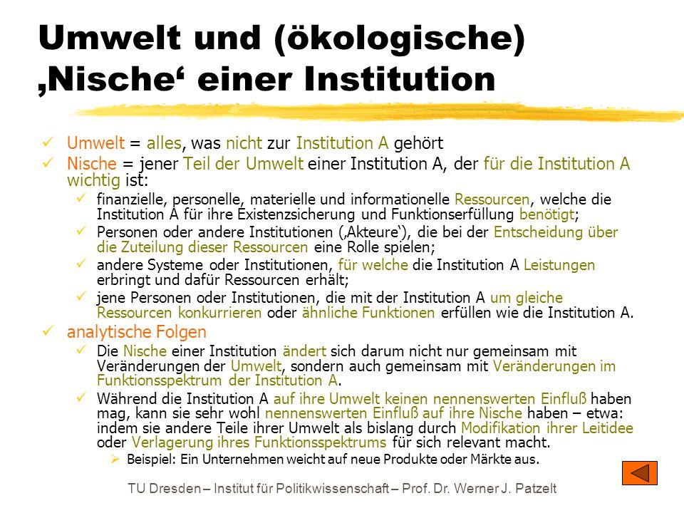 TU Dresden – Institut für Politikwissenschaft – Prof. Dr. Werner J. Patzelt Umwelt und (ökologische) Nische einer Institution Umwelt = alles, was nich