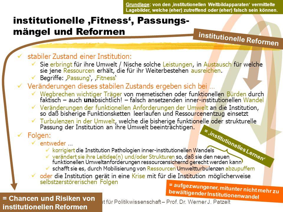 TU Dresden – Institut für Politikwissenschaft – Prof. Dr. Werner J. Patzelt institutionelle Fitness, Passungs- mängel und Reformen = institutionelles