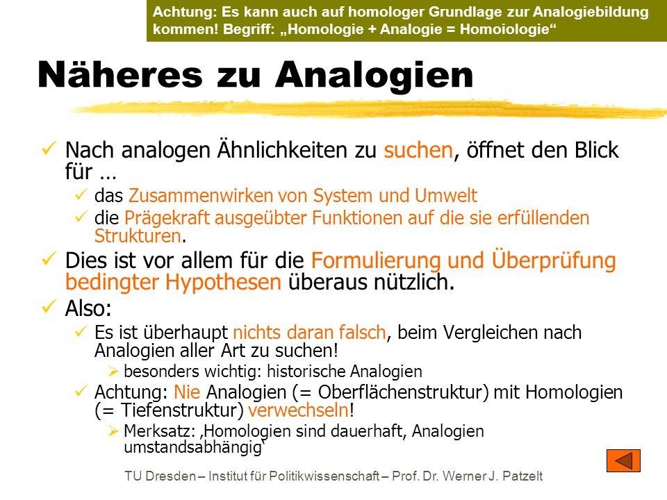 TU Dresden – Institut für Politikwissenschaft – Prof. Dr. Werner J. Patzelt Näheres zu Analogien Nach analogen Ähnlichkeiten zu suchen, öffnet den Bli